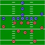 Football Positions